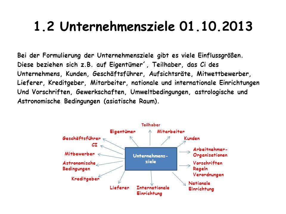 1.2 Unternehmensziele 01.10.2013 Bei der Formulierung der Unternehmensziele gibt es viele Einflussgrößen. Diese beziehen sich z.B. auf Eigentümer´, Te