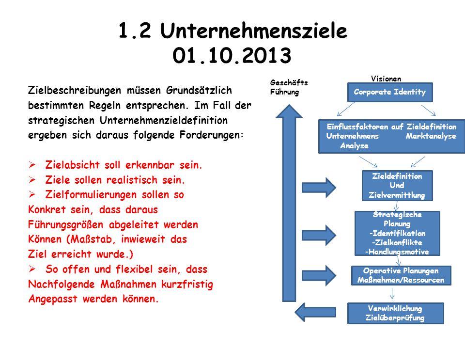 1.2 Unternehmensziele 01.10.2013 Zielbeschreibungen müssen Grundsätzlich bestimmten Regeln entsprechen. Im Fall der strategischen Unternehmenzieldefin