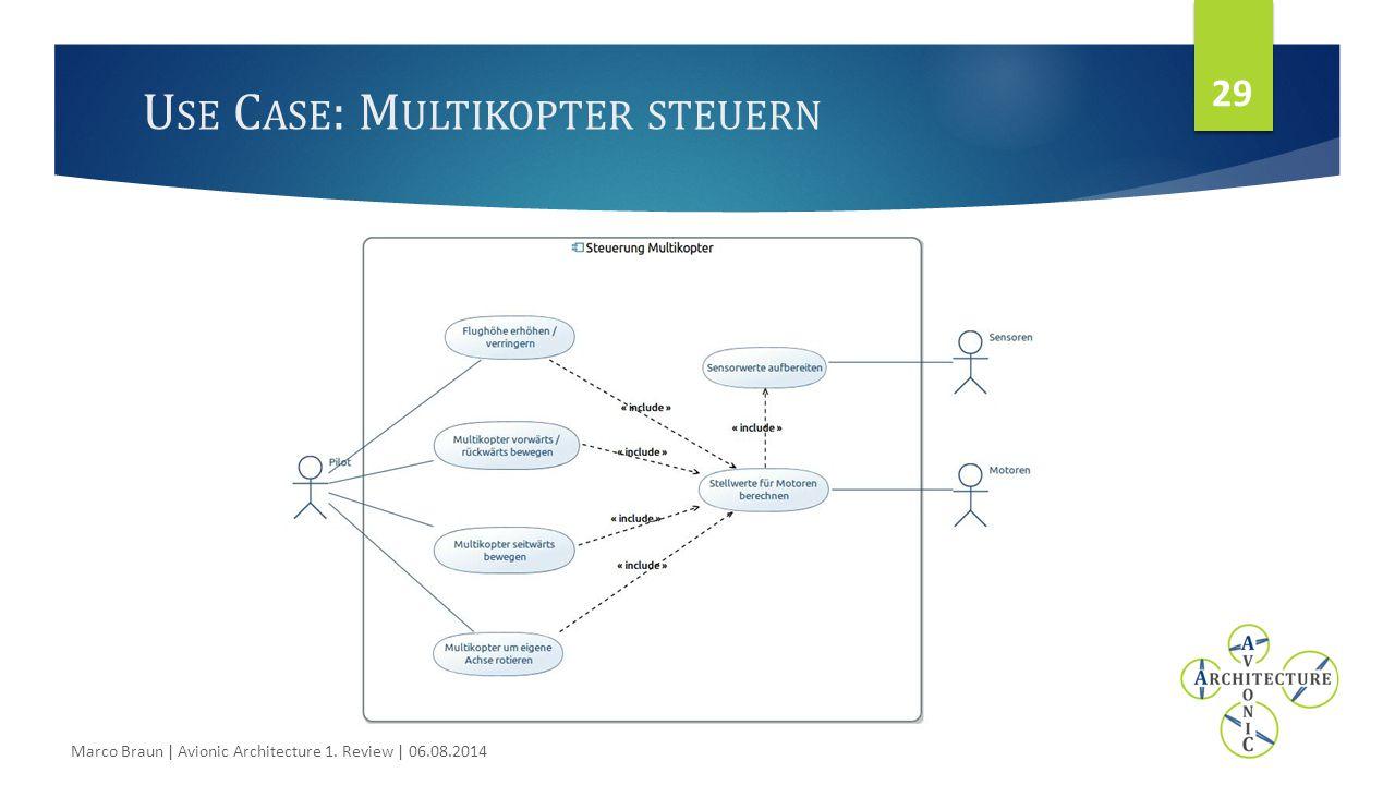 U SE C ASE : M ULTIKOPTER STEUERN 29 Marco Braun   Avionic Architecture 1. Review   06.08.2014