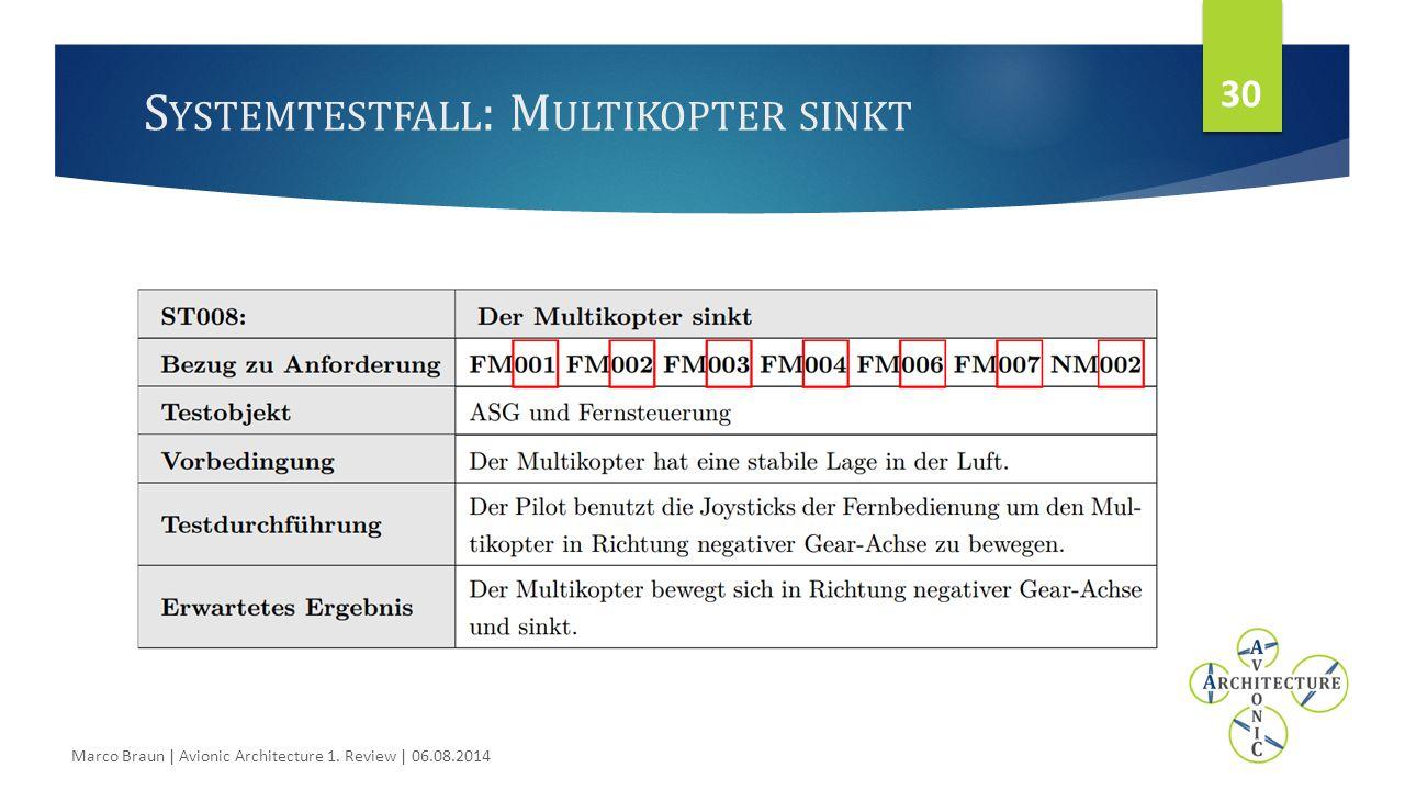 S YSTEMTESTFALL : M ULTIKOPTER SINKT 30 Marco Braun   Avionic Architecture 1. Review   06.08.2014