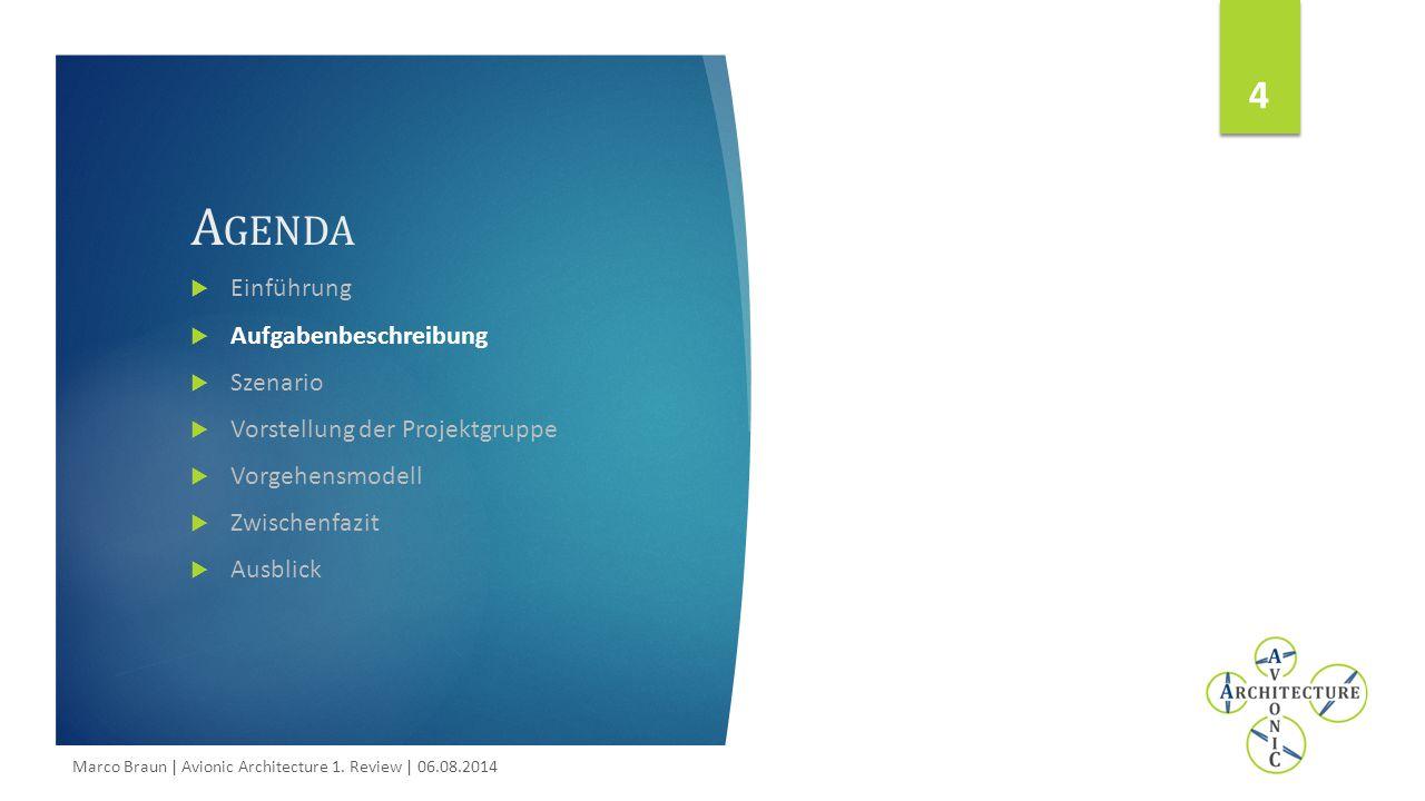 P ROJEKTGRUPPE - O RGANIGRAMM Aufteilung der Projektgruppe:  Teams:  3-4 Mitglieder  Bearbeitung größerer Arbeitspakete  Kommunikation über Teamleiter  Teamleiter organisieren interne Arbeitsabläufe 15 Marco Braun | Avionic Architecture 1.
