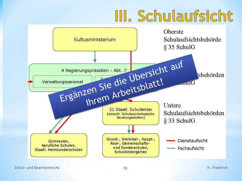 Schul- und Beamtenrecht 18 H. Fredrich Ergänzen Sie die Übersicht auf Ihrem Arbeitsblatt!