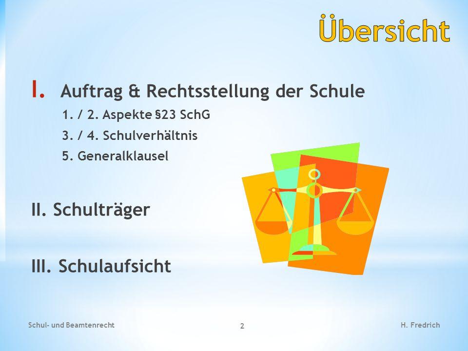 I.Auftrag & Rechtsstellung der Schule 1. / 2. Aspekte §23 SchG 3.
