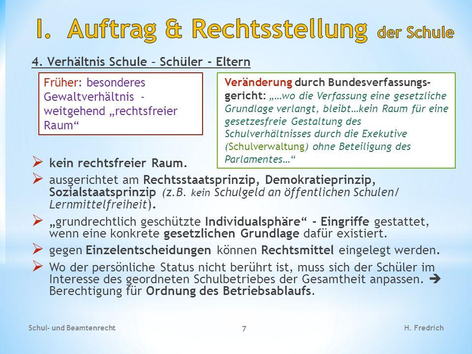 4.Verhältnis Schule – Schüler - Eltern  kein rechtsfreier Raum.