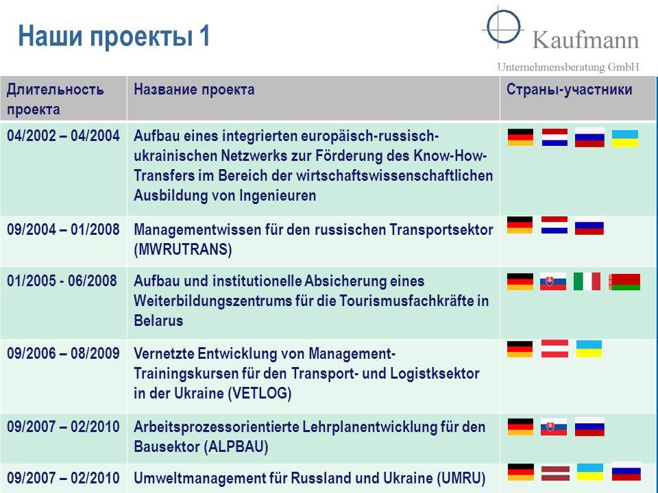 Наши проекты 1 Длительность проекта Название проектаСтраны-участники 04/2002 – 04/2004Aufbau eines integrierten europäisch-russisch- ukrainischen Netz
