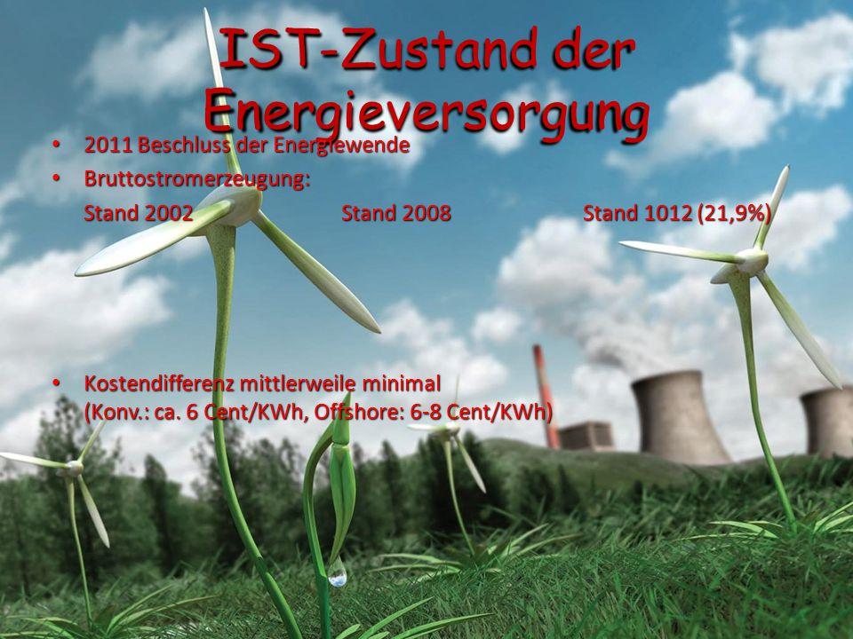 IST-Zustand der Energieversorgung 2011 Beschluss der Energiewende 2011 Beschluss der Energiewende Bruttostromerzeugung: Bruttostromerzeugung: Stand 20