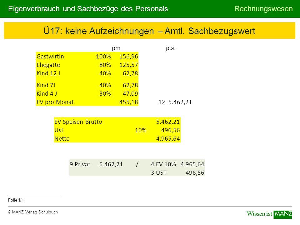 © MANZ Verlag Schulbuch Rechnungswesen Folie 1/1 Eigenverbrauch und Sachbezüge des Personals Ü17: keine Aufzeichnungen – Amtl. Sachbezugswert pmp.a. G