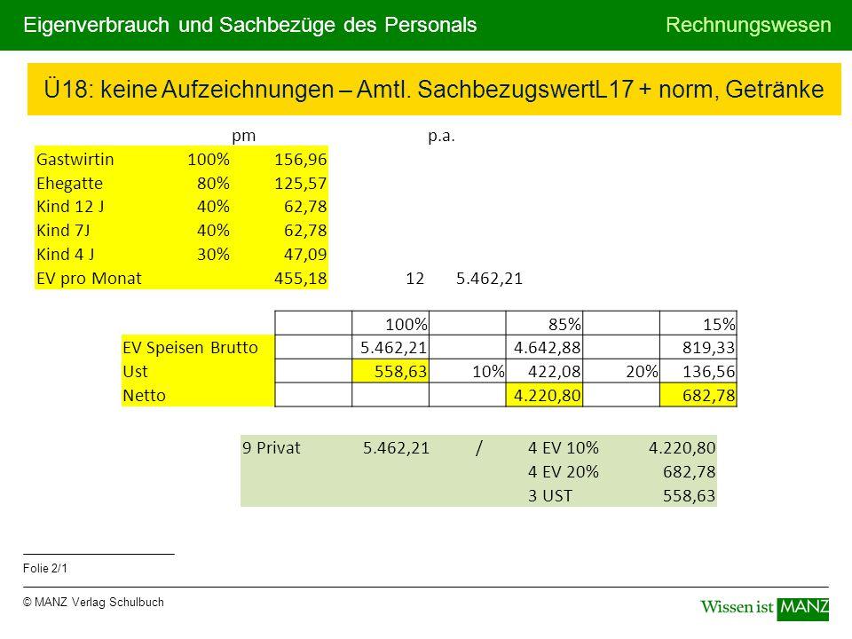 © MANZ Verlag Schulbuch Rechnungswesen Folie 2/1 Eigenverbrauch und Sachbezüge des Personals Ü18: keine Aufzeichnungen – Amtl. SachbezugswertL17 + nor
