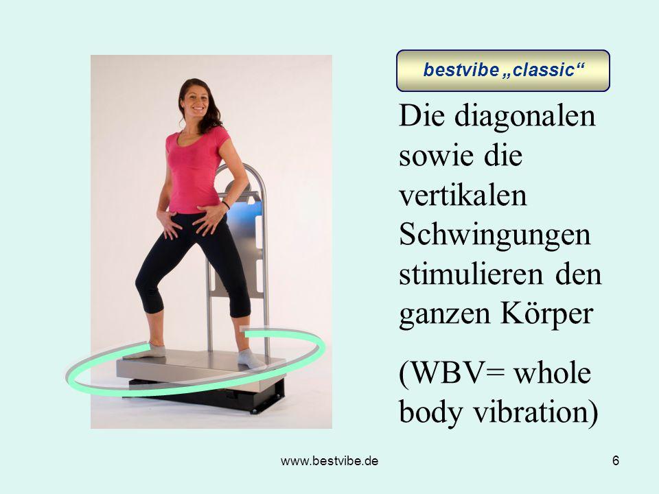 """www.bestvibe.de6 Die diagonalen sowie die vertikalen Schwingungen stimulieren den ganzen Körper (WBV= whole body vibration) bestvibe """"classic"""