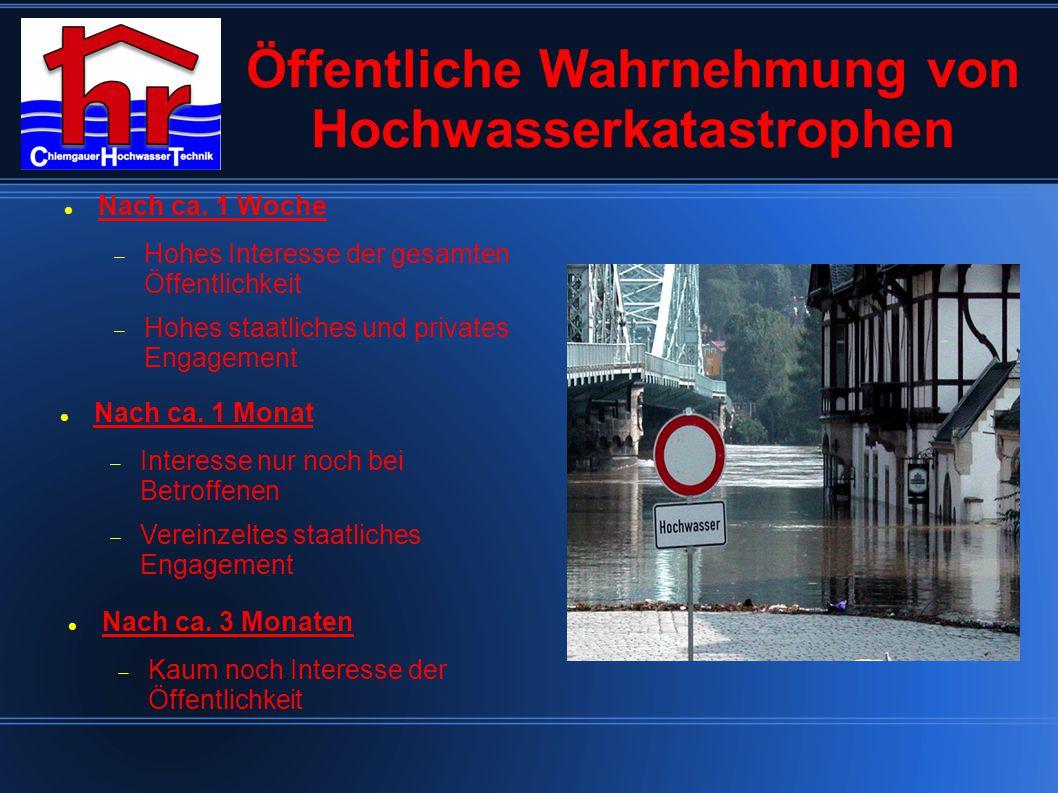 Öffentliche Wahrnehmung von Hochwasserkatastrophen Nach ca.
