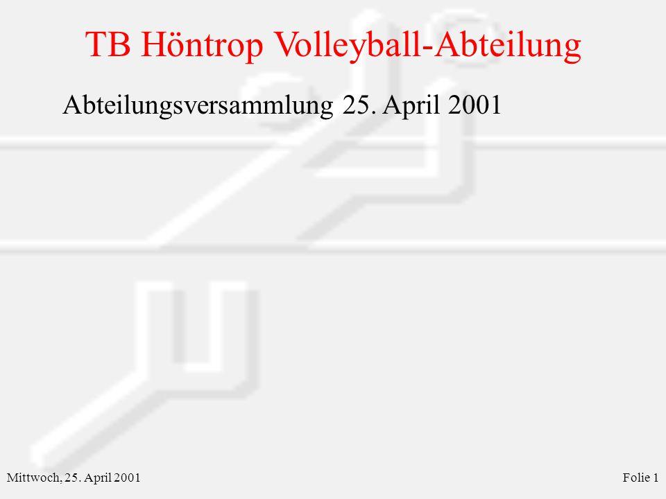 TB Höntrop Volleyball-Abteilung Mittwoch, 25. April 2001Folie 12 Mannschaftskasse Damen II