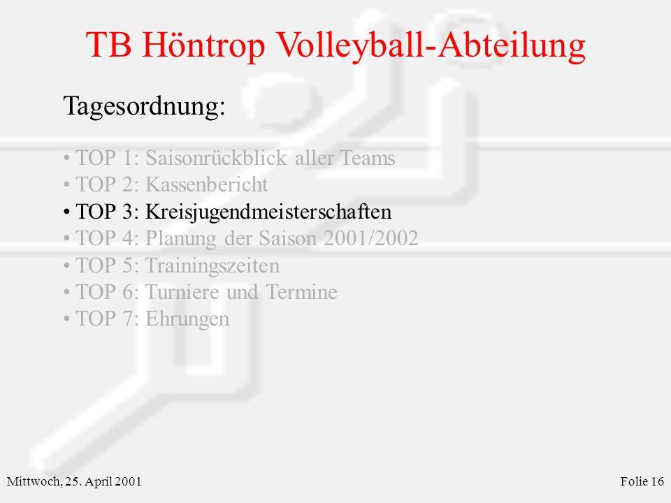 TB Höntrop Volleyball-Abteilung Mittwoch, 25. April 2001Folie 16 Tagesordnung: TOP 1: Saisonrückblick aller Teams TOP 2: Kassenbericht TOP 3: Kreisjug
