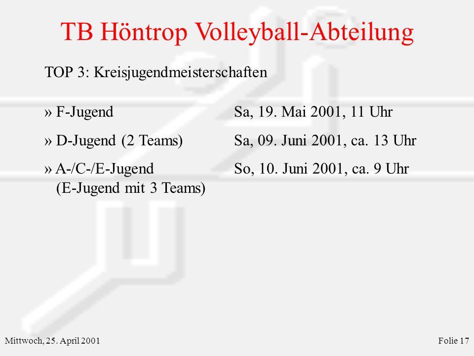 TB Höntrop Volleyball-Abteilung Mittwoch, 25. April 2001Folie 17 » F-JugendSa, 19. Mai 2001, 11 Uhr » D-Jugend (2 Teams)Sa, 09. Juni 2001, ca. 13 Uhr