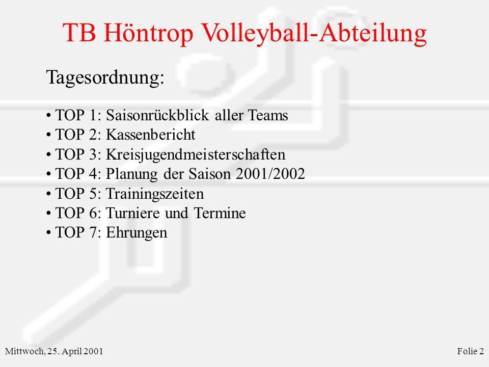 TB Höntrop Volleyball-Abteilung Mittwoch, 25. April 2001Folie 2 Tagesordnung: TOP 1: Saisonrückblick aller Teams TOP 2: Kassenbericht TOP 3: Kreisjuge