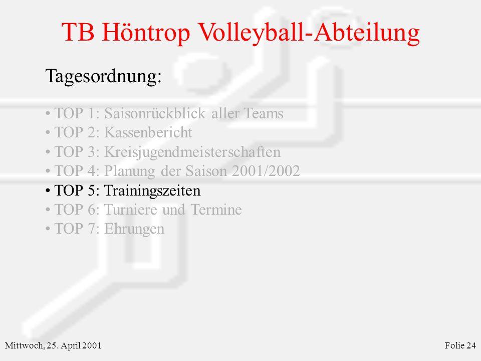 TB Höntrop Volleyball-Abteilung Mittwoch, 25. April 2001Folie 24 Tagesordnung: TOP 1: Saisonrückblick aller Teams TOP 2: Kassenbericht TOP 3: Kreisjug