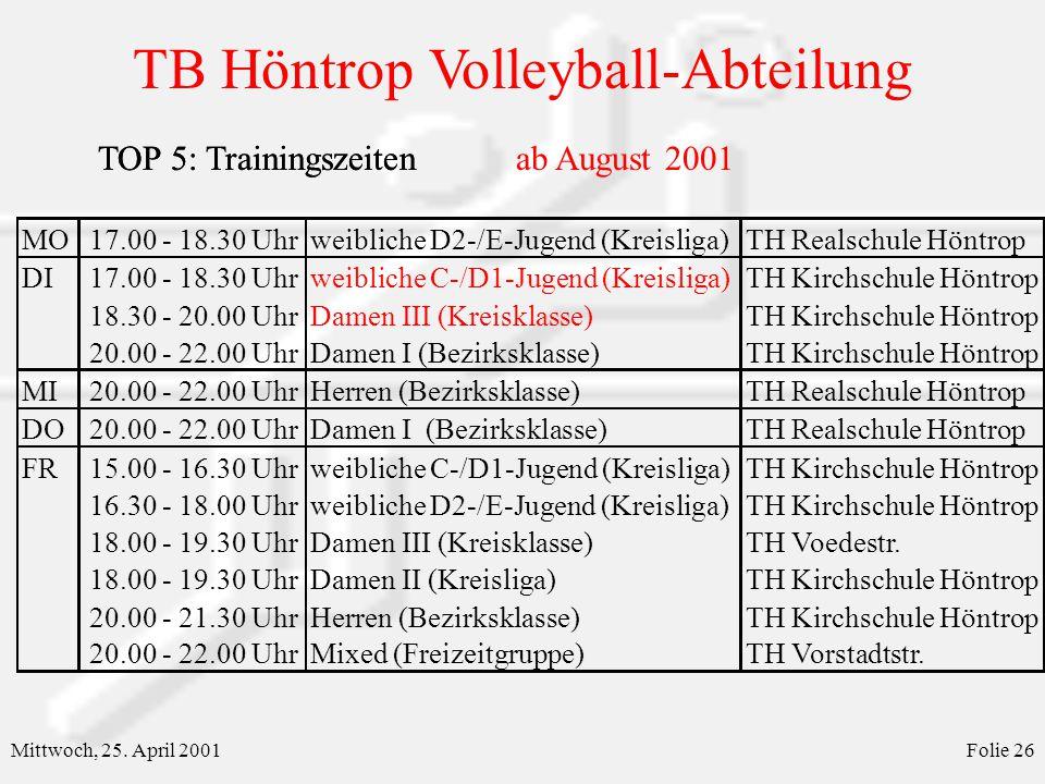 TB Höntrop Volleyball-Abteilung Mittwoch, 25. April 2001Folie 26 TOP 5: Trainingszeiten MO17.00 - 18.30 Uhrweibliche D2-/E-Jugend (Kreisliga)TH Realsc