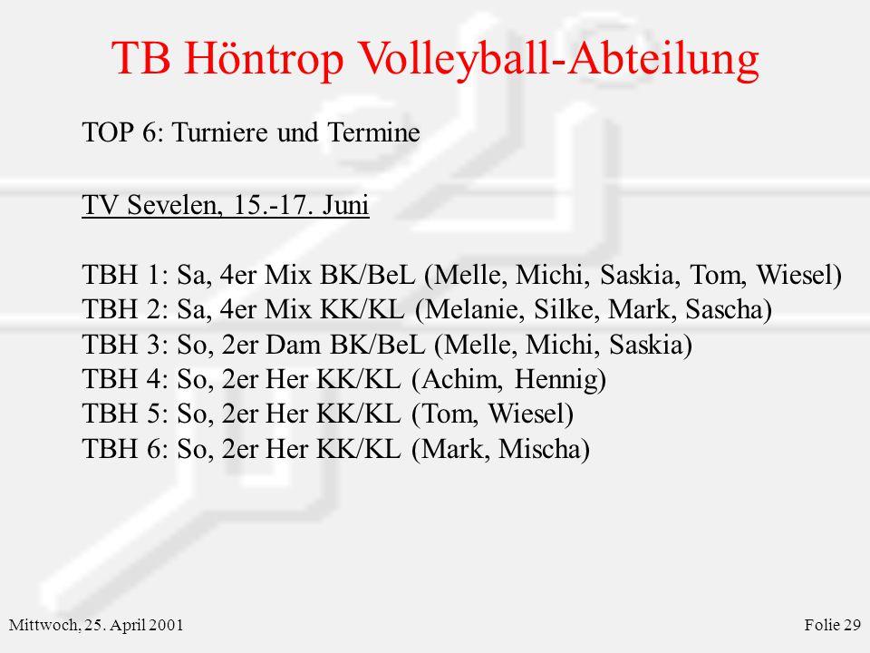 TB Höntrop Volleyball-Abteilung Mittwoch, 25. April 2001Folie 29 TOP 6: Turniere und Termine TV Sevelen, 15.-17. Juni TBH 1: Sa, 4er Mix BK/BeL (Melle
