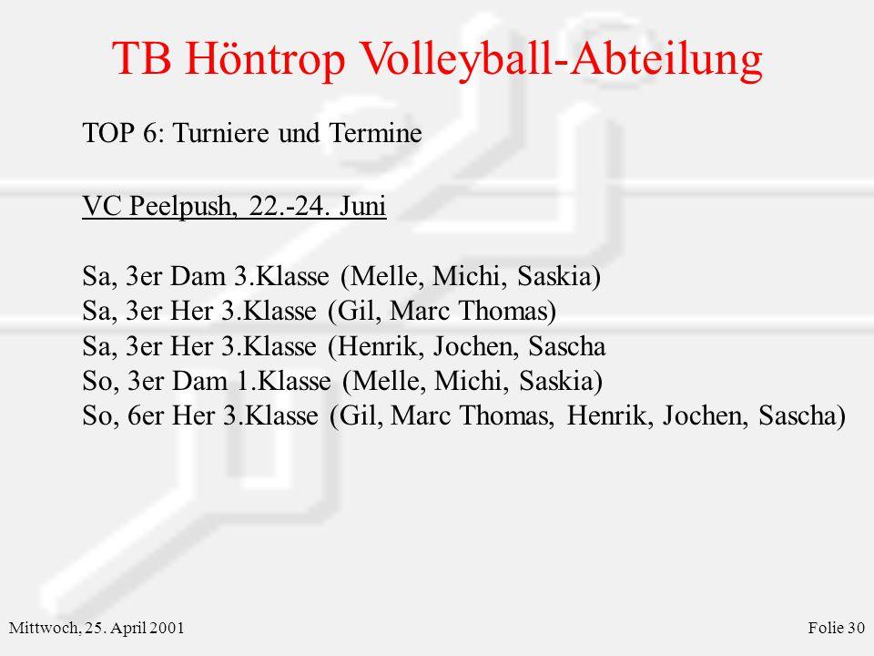 TB Höntrop Volleyball-Abteilung Mittwoch, 25. April 2001Folie 30 TOP 6: Turniere und Termine VC Peelpush, 22.-24. Juni Sa, 3er Dam 3.Klasse (Melle, Mi