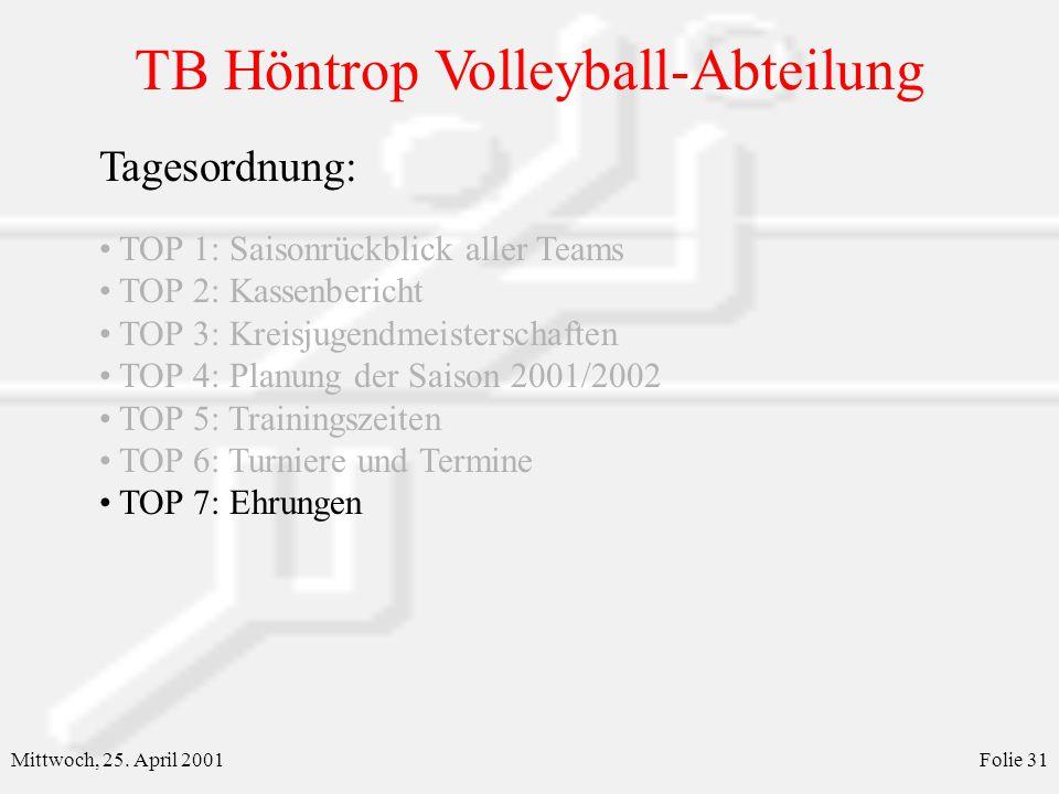 TB Höntrop Volleyball-Abteilung Mittwoch, 25. April 2001Folie 31 Tagesordnung: TOP 1: Saisonrückblick aller Teams TOP 2: Kassenbericht TOP 3: Kreisjug
