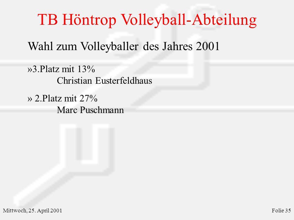 TB Höntrop Volleyball-Abteilung Mittwoch, 25. April 2001Folie 35 Wahl zum Volleyballer des Jahres 2001 »3.Platz mit 13% Christian Eusterfeldhaus » 2.P