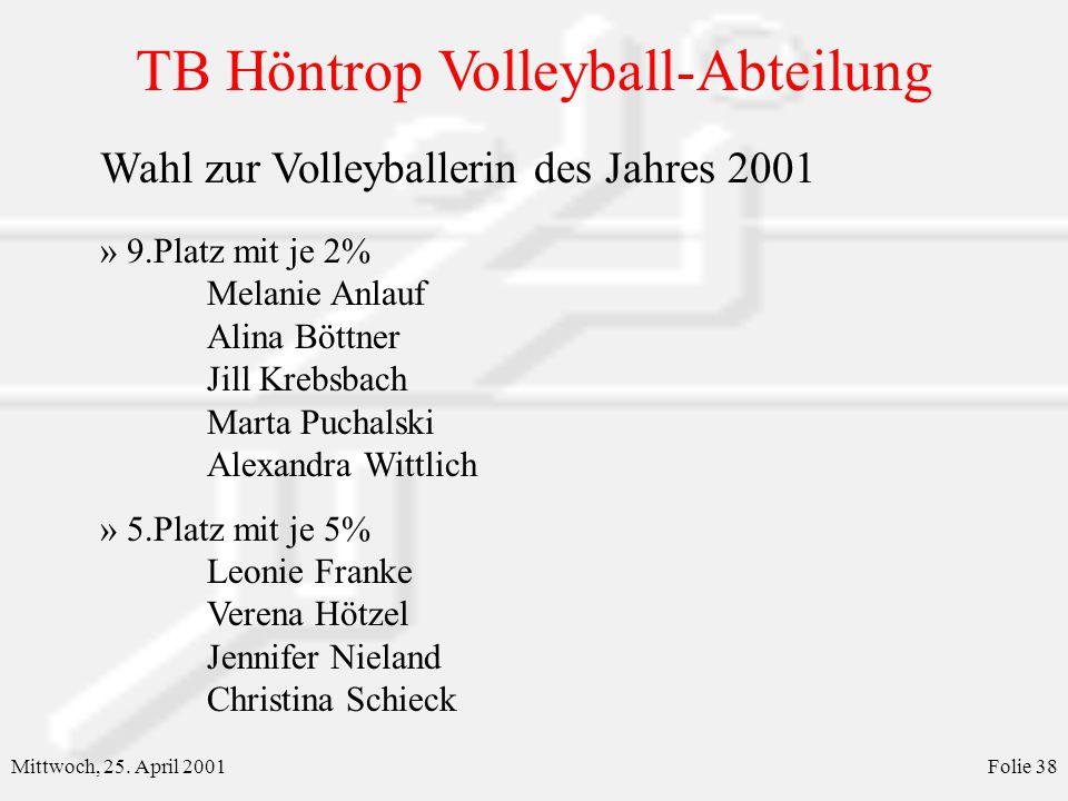 TB Höntrop Volleyball-Abteilung Mittwoch, 25. April 2001Folie 38 Wahl zur Volleyballerin des Jahres 2001 » 9.Platz mit je 2% Melanie Anlauf Alina Bött
