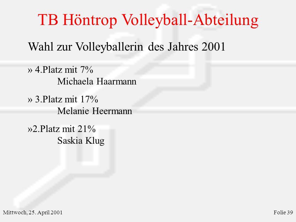 TB Höntrop Volleyball-Abteilung Mittwoch, 25. April 2001Folie 39 Wahl zur Volleyballerin des Jahres 2001 » 4.Platz mit 7% Michaela Haarmann » 3.Platz