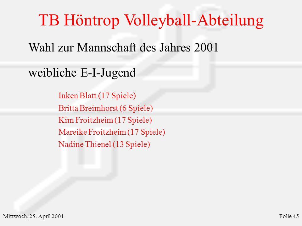TB Höntrop Volleyball-Abteilung Mittwoch, 25. April 2001Folie 45 Wahl zur Mannschaft des Jahres 2001 weibliche E-I-Jugend Inken Blatt (17 Spiele) Brit