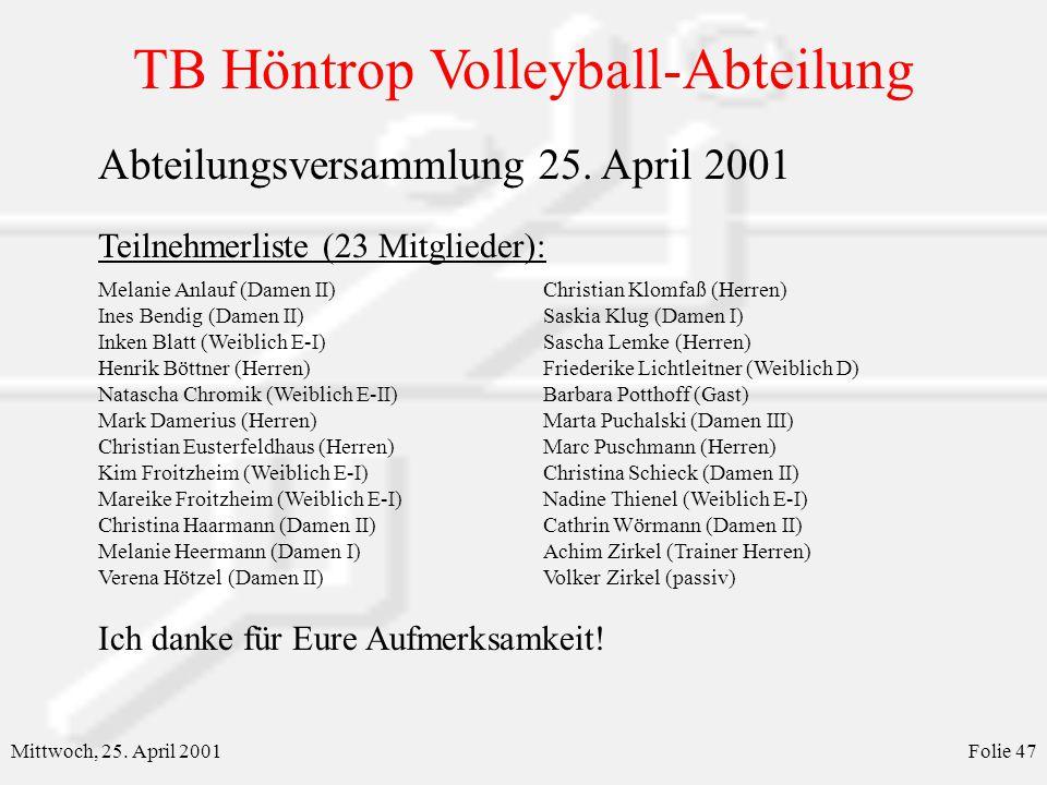 TB Höntrop Volleyball-Abteilung Mittwoch, 25. April 2001Folie 47 Abteilungsversammlung 25. April 2001 Teilnehmerliste (23 Mitglieder): Ich danke für E