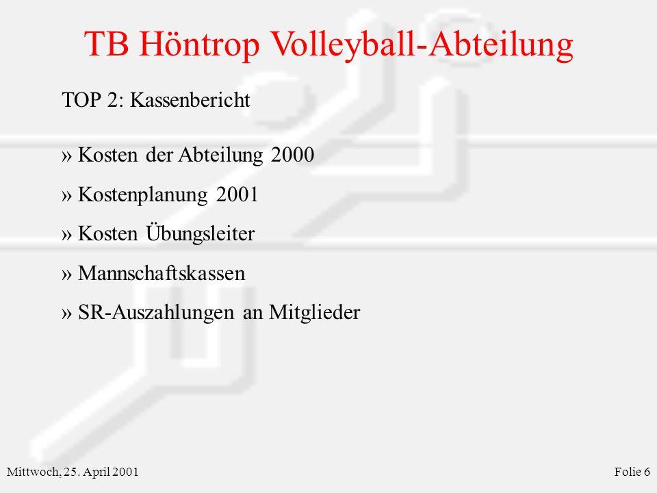 TB Höntrop Volleyball-Abteilung Mittwoch, 25. April 2001Folie 6 » Kosten der Abteilung 2000 » Kostenplanung 2001 » Kosten Übungsleiter » Mannschaftska