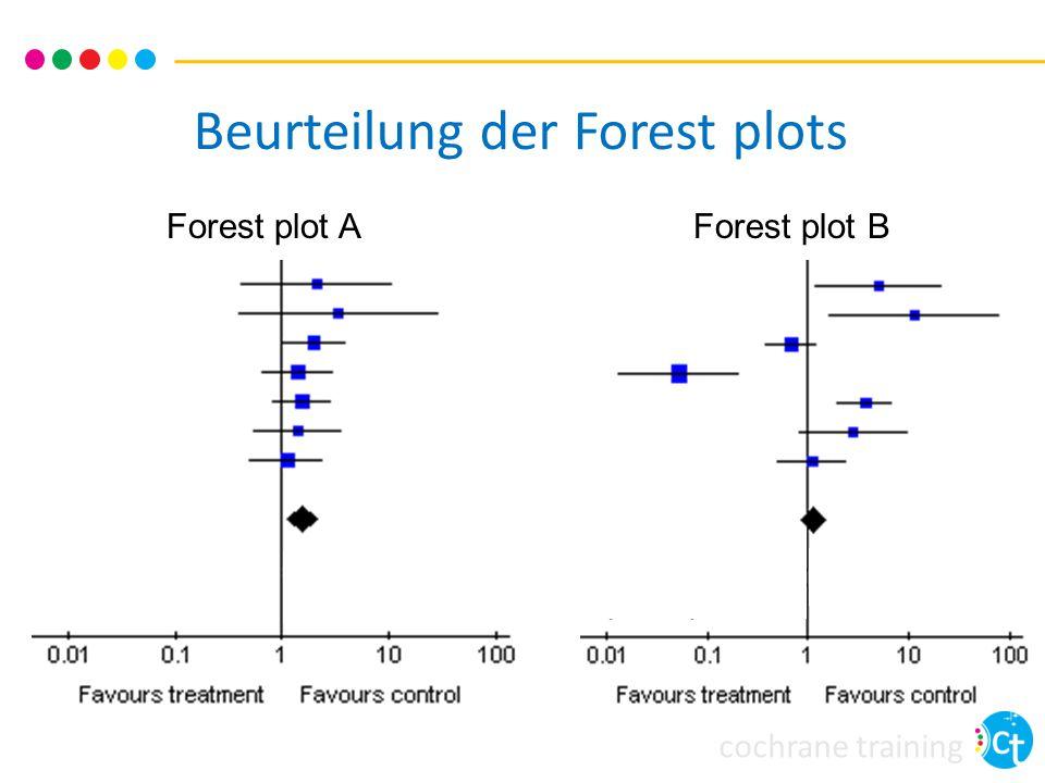 cochrane training Beurteilung der Forest plots Forest plot AForest plot B