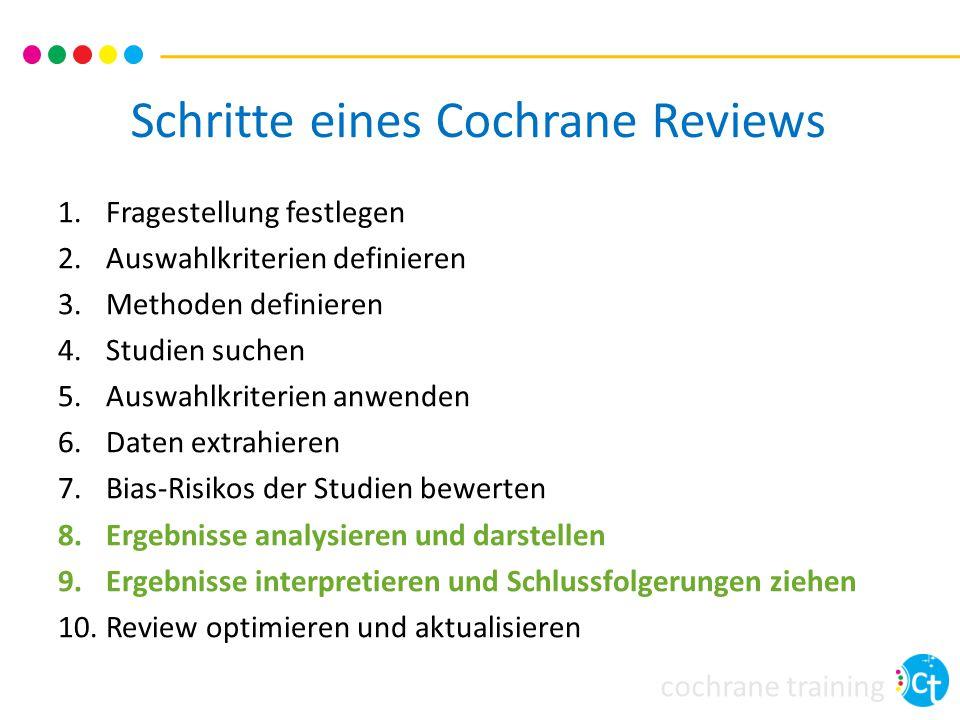 cochrane training Schritte eines Cochrane Reviews 1.Fragestellung festlegen 2.Auswahlkriterien definieren 3.Methoden definieren 4.Studien suchen 5.Aus