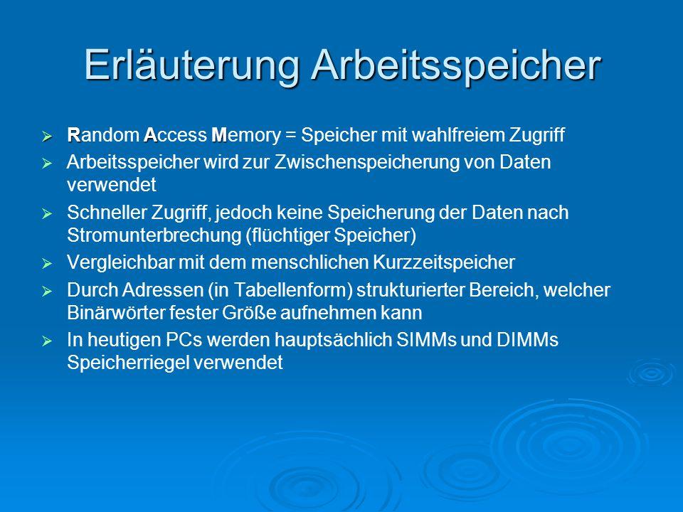 Erläuterung Arbeitsspeicher  RAM  Random Access Memory = Speicher mit wahlfreiem Zugriff   Arbeitsspeicher wird zur Zwischenspeicherung von Daten