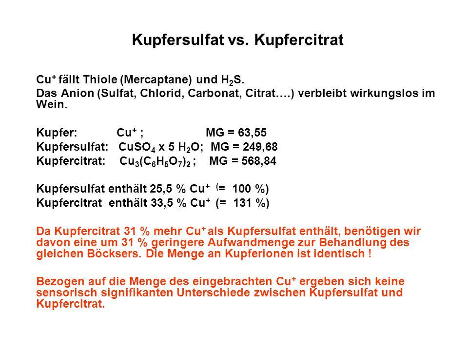 Kupfersulfat vs. Kupfercitrat Cu + fällt Thiole (Mercaptane) und H 2 S. Das Anion (Sulfat, Chlorid, Carbonat, Citrat….) verbleibt wirkungslos im Wein.