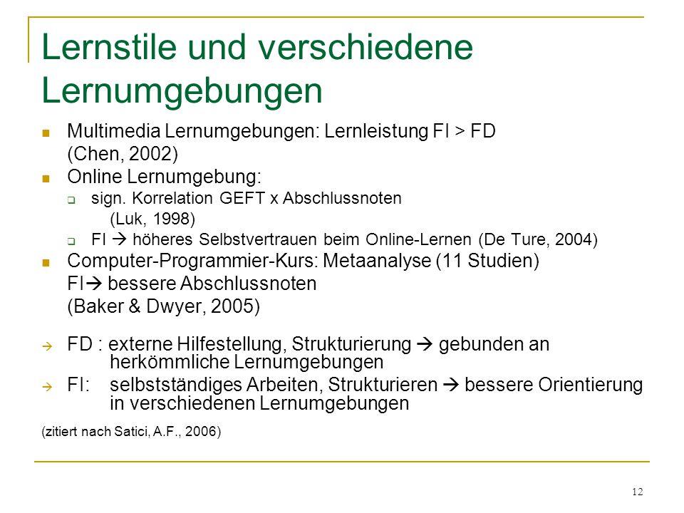 12 Lernstile und verschiedene Lernumgebungen Multimedia Lernumgebungen: Lernleistung FI > FD (Chen, 2002) Online Lernumgebung:  sign. Korrelation GEF