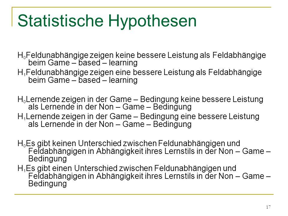 17 Statistische Hypothesen H 0 Feldunabhängige zeigen keine bessere Leistung als Feldabhängige beim Game – based – learning H 1 Feldunabhängige zeigen