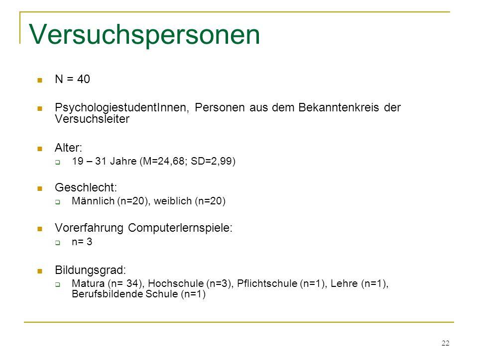 22 Versuchspersonen N = 40 PsychologiestudentInnen, Personen aus dem Bekanntenkreis der Versuchsleiter Alter:  19 – 31 Jahre (M=24,68; SD=2,99) Gesch