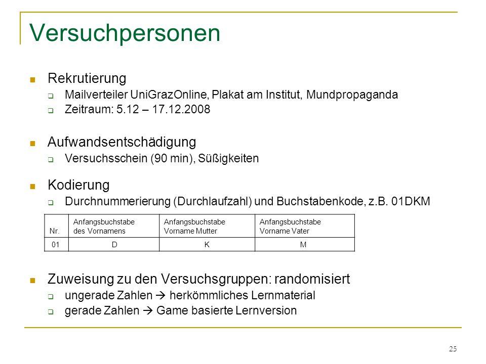 25 Versuchpersonen Rekrutierung  Mailverteiler UniGrazOnline, Plakat am Institut, Mundpropaganda  Zeitraum: 5.12 – 17.12.2008 Aufwandsentschädigung