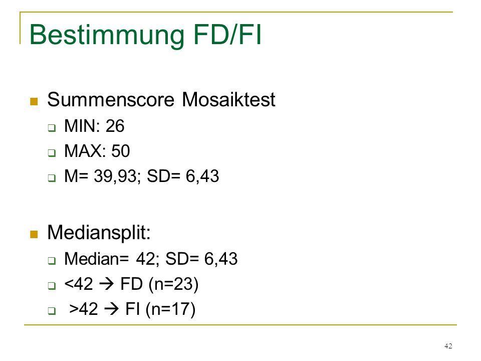 42 Bestimmung FD/FI Summenscore Mosaiktest  MIN: 26  MAX: 50  M= 39,93; SD= 6,43 Mediansplit:  Median= 42; SD= 6,43  <42  FD (n=23)  >42  FI (