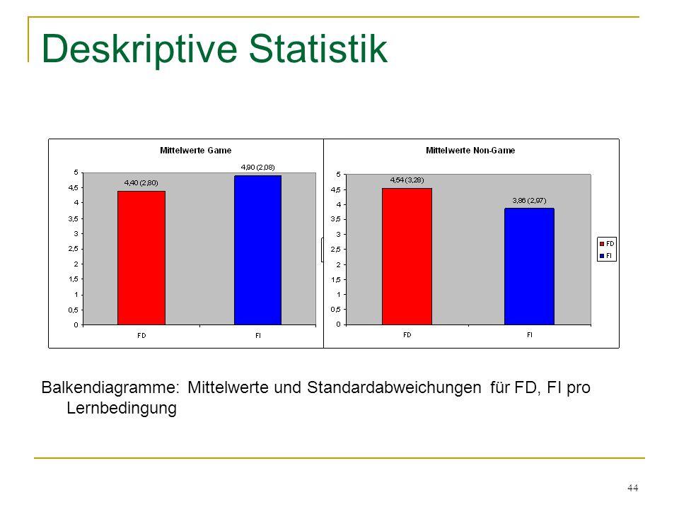 44 Deskriptive Statistik Balkendiagramme: Mittelwerte und Standardabweichungen für FD, FI pro Lernbedingung