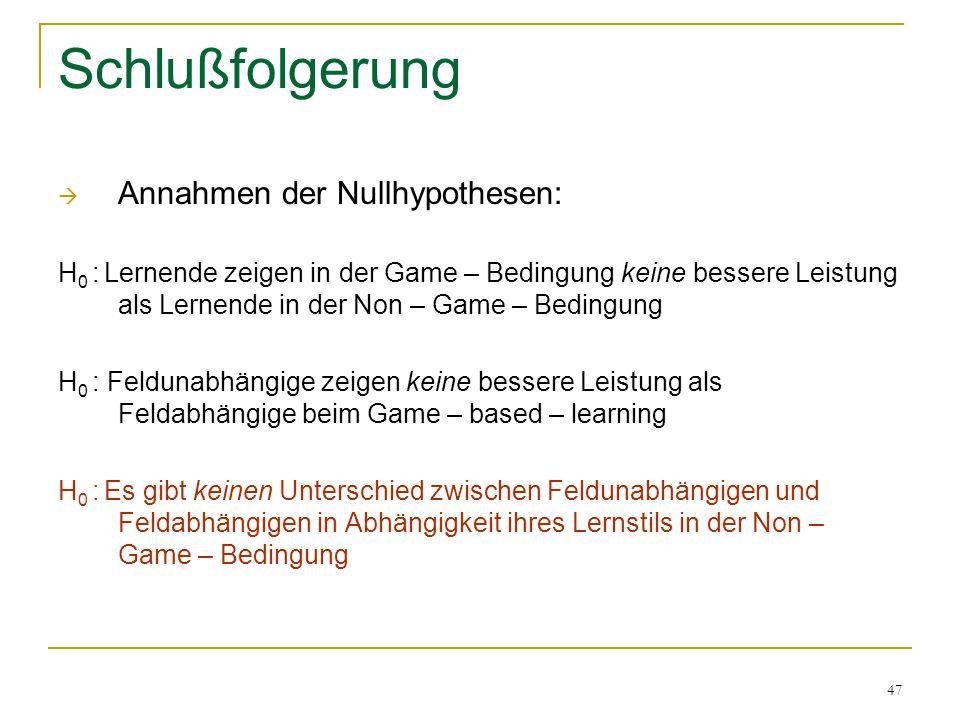 47 Schlußfolgerung  Annahmen der Nullhypothesen: H 0 : Lernende zeigen in der Game – Bedingung keine bessere Leistung als Lernende in der Non – Game