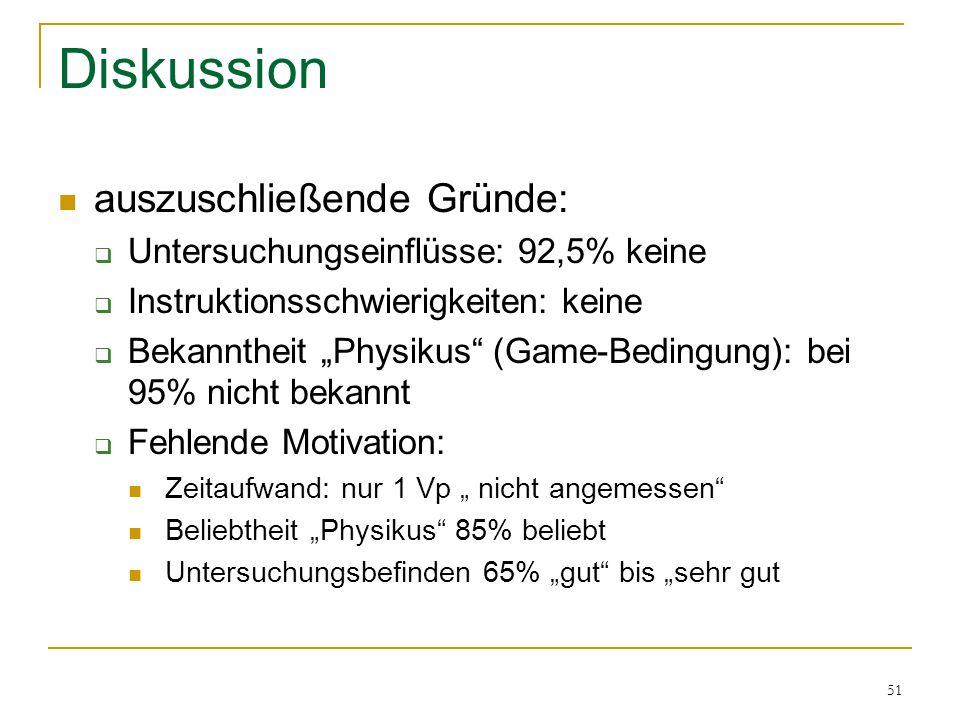 """51 Diskussion auszuschließende Gründe:  Untersuchungseinflüsse: 92,5% keine  Instruktionsschwierigkeiten: keine  Bekanntheit """"Physikus"""" (Game-Bedin"""