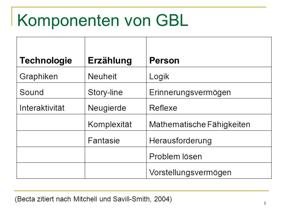 8 Komponenten von GBL TechnologieErzählungPerson GraphikenNeuheitLogik SoundStory-lineErinnerungsvermögen InteraktivitätNeugierdeReflexe KomplexitätMa