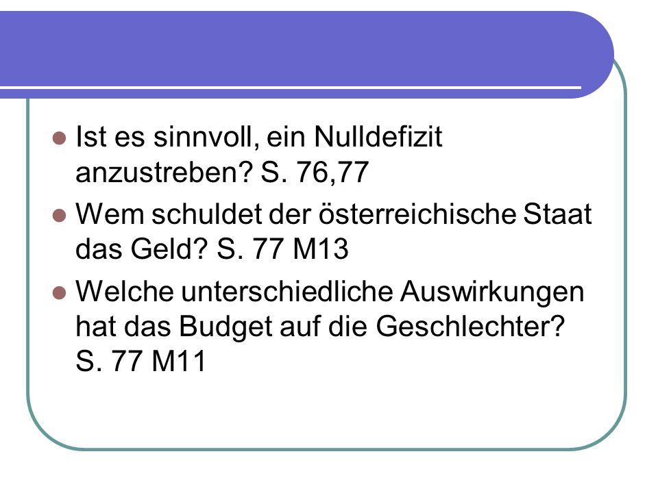 Ist es sinnvoll, ein Nulldefizit anzustreben? S. 76,77 Wem schuldet der österreichische Staat das Geld? S. 77 M13 Welche unterschiedliche Auswirkungen