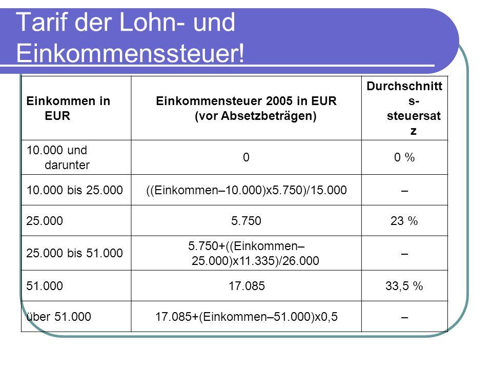 Du bekommst monatlich 1759,84 €.Wie viel muss ein Arbeitgeber für dich bezahlen.