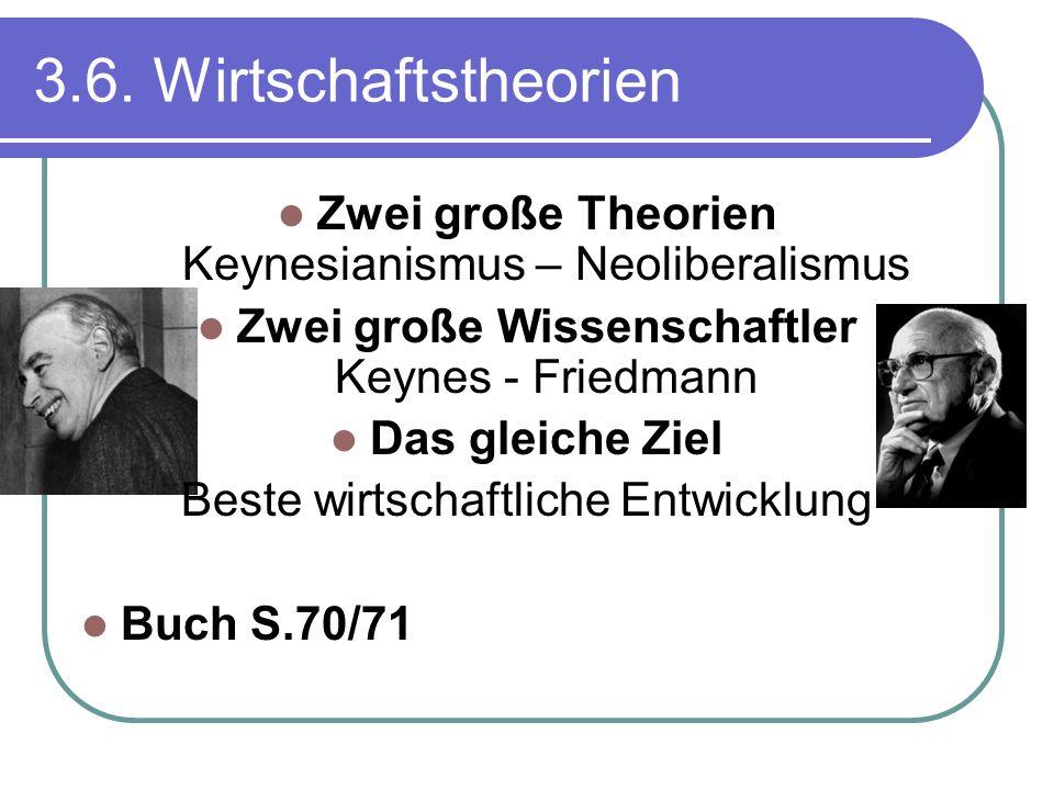 3.6. Wirtschaftstheorien Zwei große Theorien Keynesianismus – Neoliberalismus Zwei große Wissenschaftler Keynes - Friedmann Das gleiche Ziel Beste wir