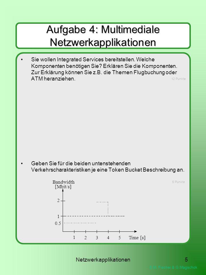 © M. Fischer & G.Magschok Netzwerkapplikationen5 Sie wollen Integrated Services bereitstellen.