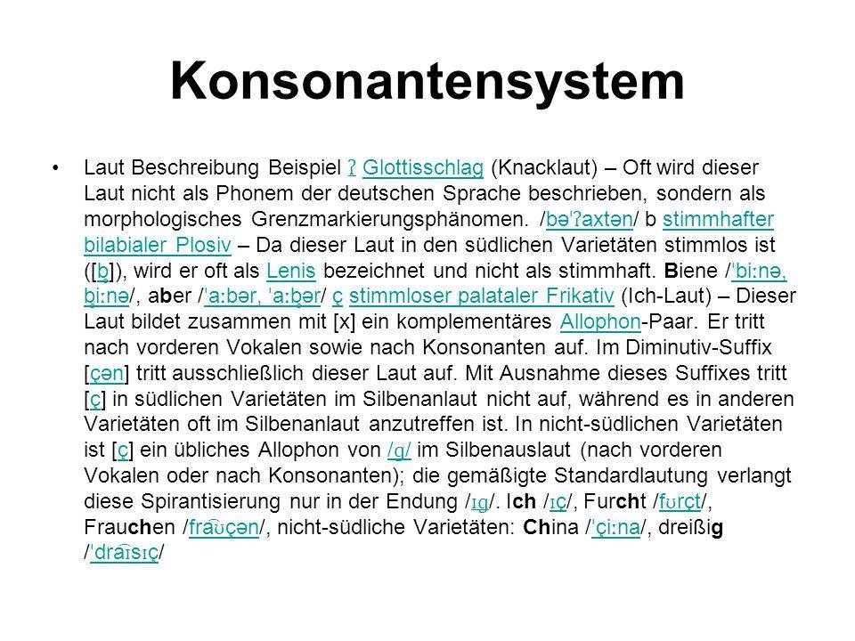 Konsonantensystem Laut Beschreibung Beispiel ʔ Glottisschlag (Knacklaut) – Oft wird dieser Laut nicht als Phonem der deutschen Sprache beschrieben, so