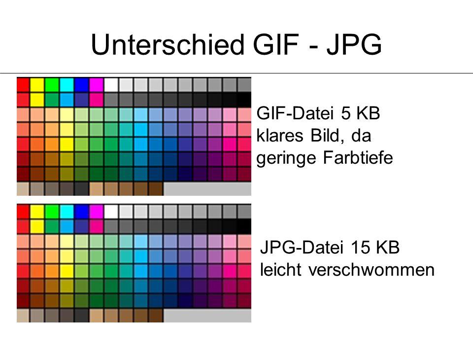 Unterschied GIF - JPG GIF-Datei 5 KB klares Bild, da geringe Farbtiefe JPG-Datei 15 KB leicht verschwommen