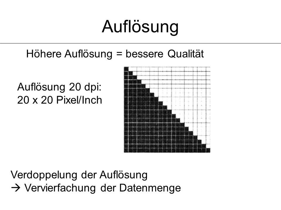 Auflösung - Begriffe Dpi = Dots per Inch = Punkte pro Inch 1 Inch (Zoll) = 2,54 cm 1 Zoll Auflösung: 300 dpi 300 Punkte 1 Zoll 300 Punkte 1 Zoll 2 = 300 x 300 = 90.000 Dots