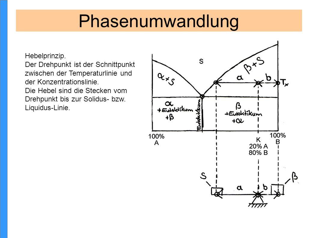 Phasenumwandlung Hebelprinzip. Der Drehpunkt ist der Schnittpunkt zwischen der Temperaturlinie und der Konzentrationslinie. Die Hebel sind die Stecken